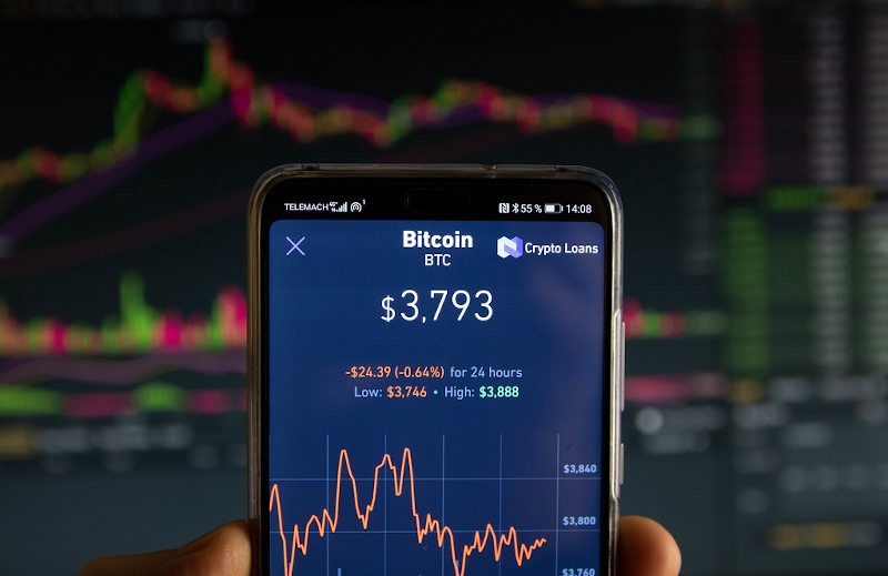 Bitcoin price on mobile